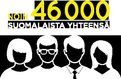 IBD:tä sairastaa n. 46 000 suomalaista