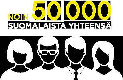 Noin 50000 Suomalaista sasirastaa IBD:tä